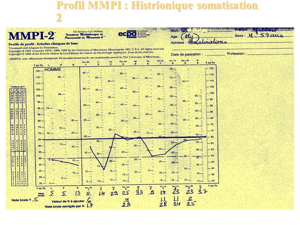 Profil MMPI : Histrionique somatisation 2