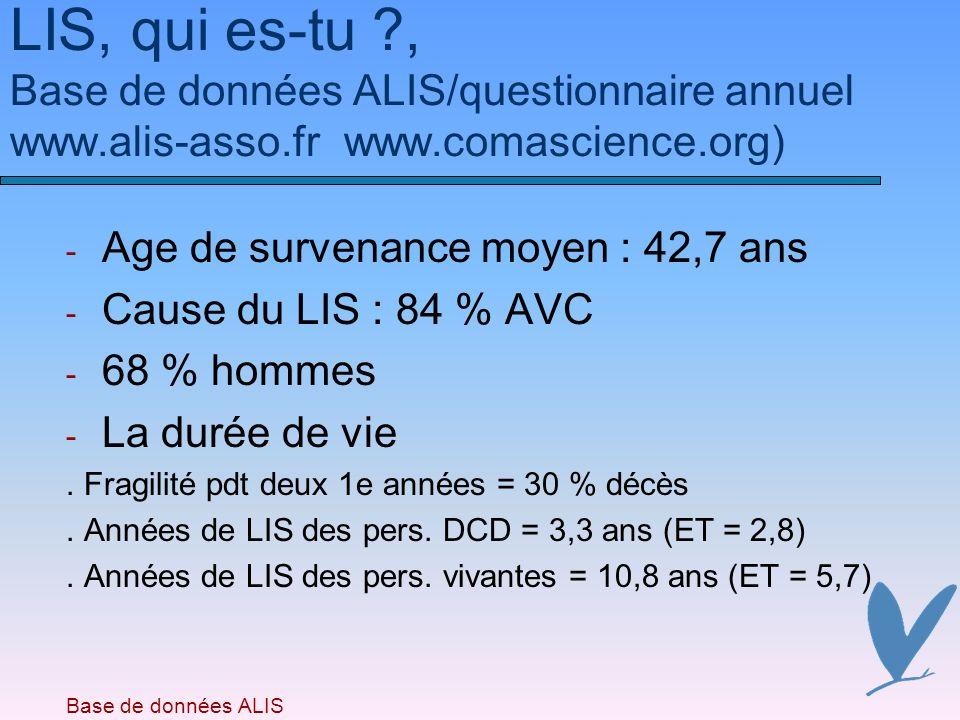 LIS, qui es-tu ?, Base de données ALIS/questionnaire annuel www.alis-asso.fr www.comascience.org) - Age de survenance moyen : 42,7 ans - Cause du LIS