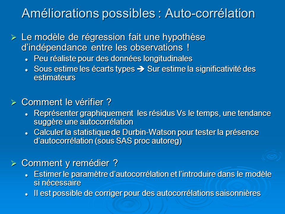 Améliorations possibles : Auto-corrélation Le modèle de régression fait une hypothèse dindépendance entre les observations ! Le modèle de régression f