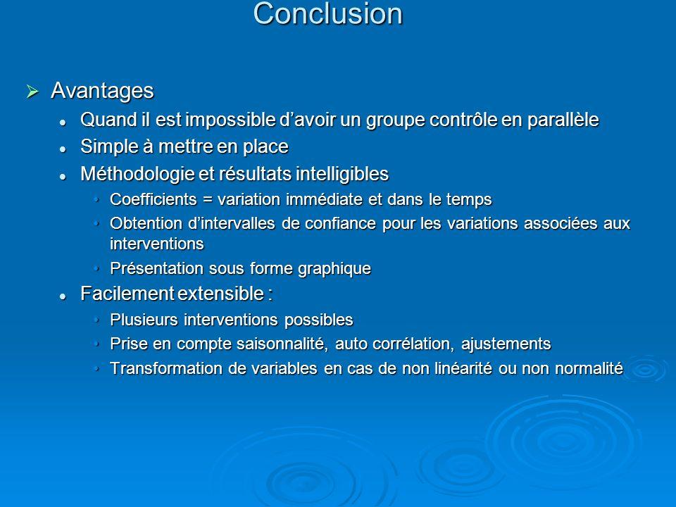 Conclusion Avantages Avantages Quand il est impossible davoir un groupe contrôle en parallèle Quand il est impossible davoir un groupe contrôle en par