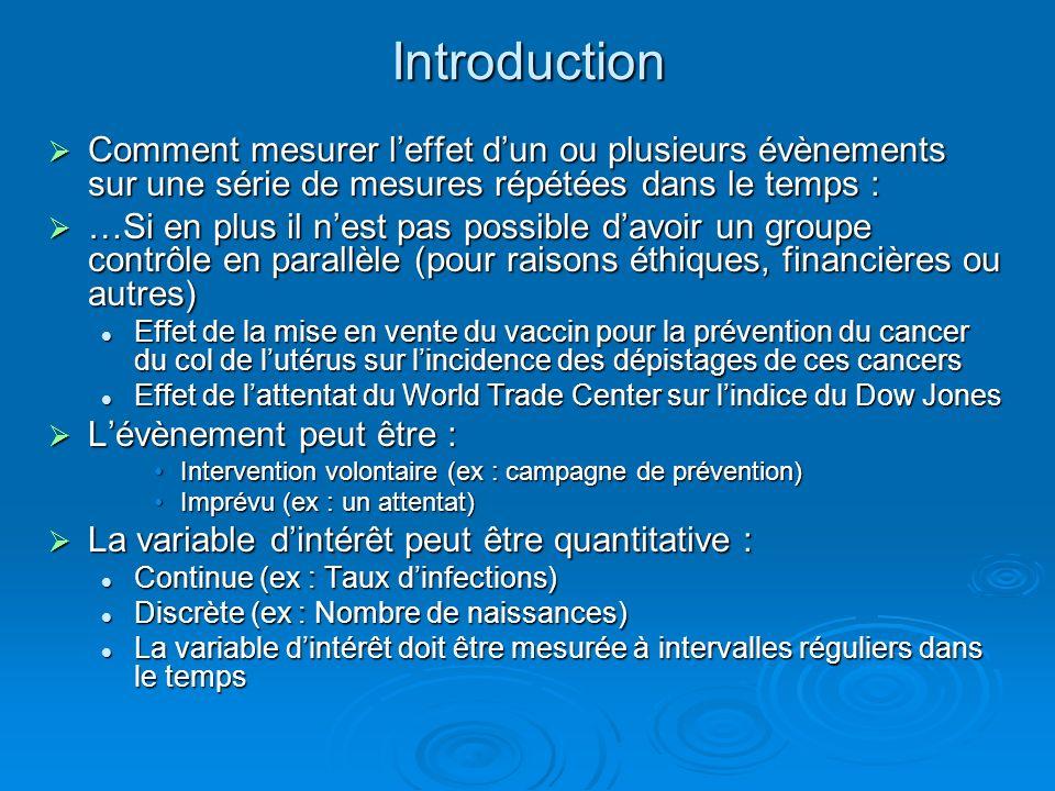 Introduction Comment mesurer leffet dun ou plusieurs évènements sur une série de mesures répétées dans le temps : Comment mesurer leffet dun ou plusie
