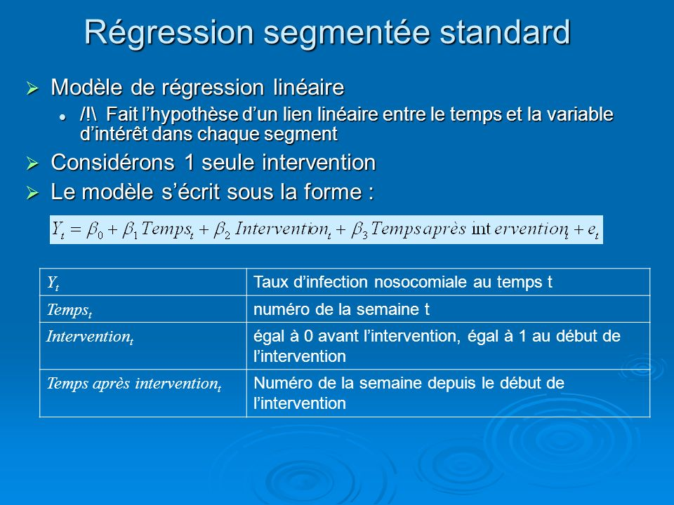 Régression segmentée standard β 0 = Niveau initial β 1 = Variation de Y pour 1 unité de temps β 2 = Variation immédiate suivant lintervention β 3 = Variation de la tendance β 1 après intervention YtYt t