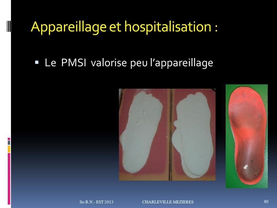 Appareillage et hospitalisation : Le PMSI valorise peu lappareillage So.R.N.- EST 2013 CHARLEVILLE MEZIERES 40