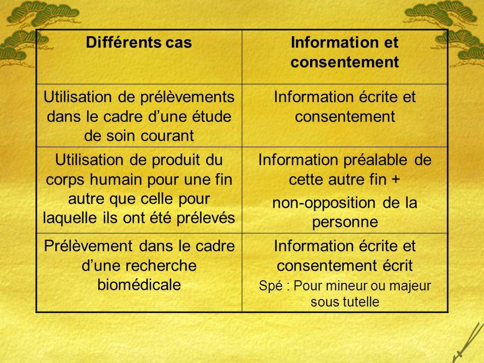 Différents casInformation et consentement Utilisation de prélèvements dans le cadre dune étude de soin courant Information écrite et consentement Util