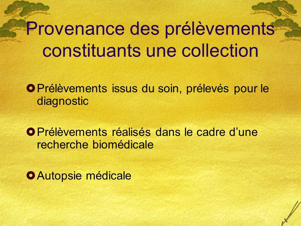 Provenance des prélèvements constituants une collection Prélèvements issus du soin, prélevés pour le diagnostic Prélèvements réalisés dans le cadre du