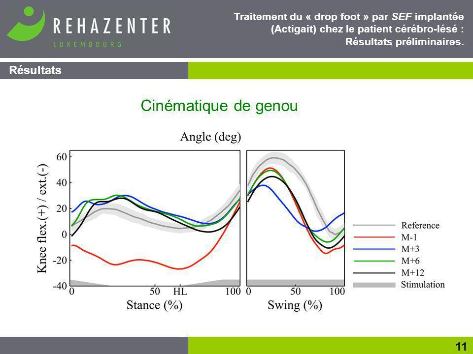 Résultats 11 Traitement du « drop foot » par SEF implantée (Actigait) chez le patient cérébro-lésé : Résultats préliminaires.