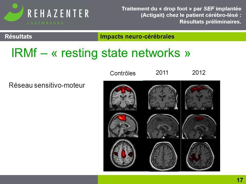 IRMf – « resting state networks » Résultats 17 Traitement du « drop foot » par SEF implantée (Actigait) chez le patient cérébro-lésé : Résultats préliminaires.