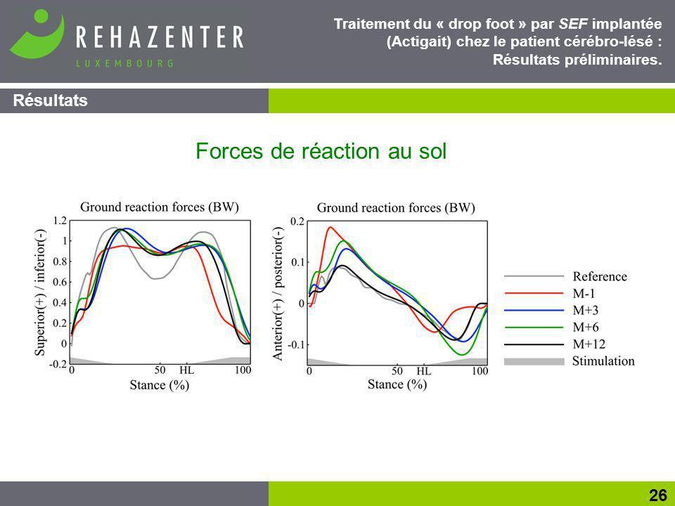 Résultats 26 Traitement du « drop foot » par SEF implantée (Actigait) chez le patient cérébro-lésé : Résultats préliminaires.