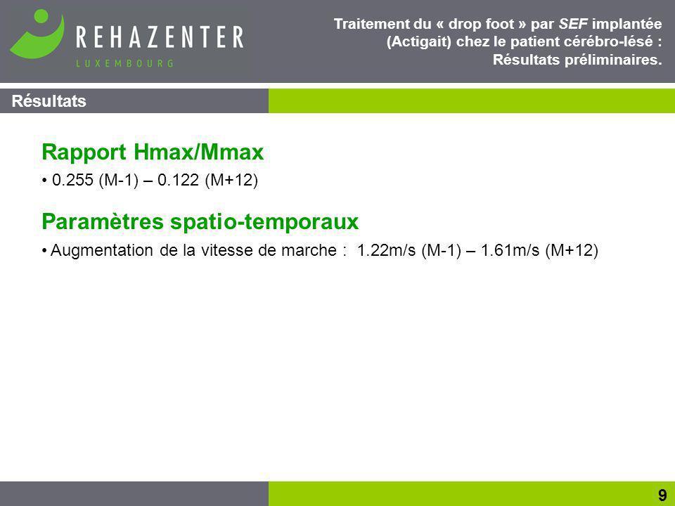 Rapport Hmax/Mmax 0.255 (M-1) – 0.122 (M+12) Paramètres spatio-temporaux Augmentation de la vitesse de marche : 1.22m/s (M-1) – 1.61m/s (M+12) Résultats 9 Traitement du « drop foot » par SEF implantée (Actigait) chez le patient cérébro-lésé : Résultats préliminaires.