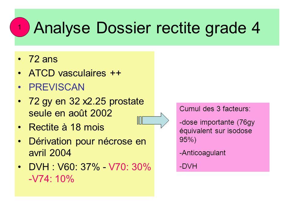 Analyse Dossier rectite grade 4 72 ans ATCD vasculaires ++ PREVISCAN 72 gy en 32 x2.25 prostate seule en août 2002 Rectite à 18 mois Dérivation pour n