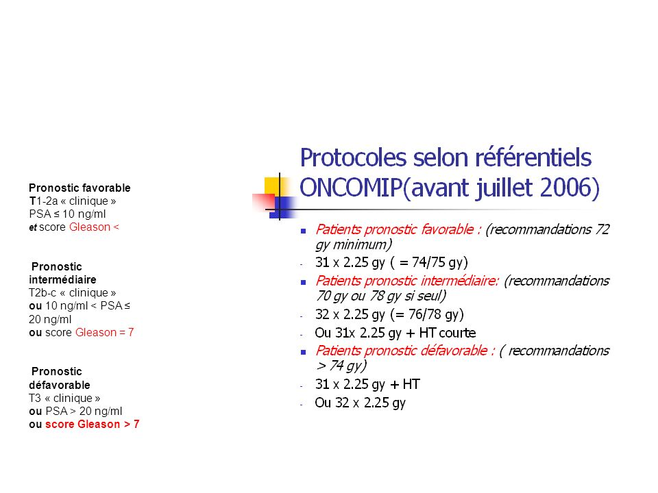 Pronostic favorable T1-2a « clinique » PSA 10 ng/ml et score Gleason 20 ng/ml ou score Gleason > 7
