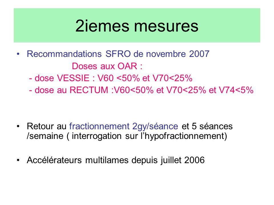 2iemes mesures Recommandations SFRO de novembre 2007 Doses aux OAR : - dose VESSIE : V60 <50% et V70<25% - dose au RECTUM :V60<50% et V70<25% et V74<5