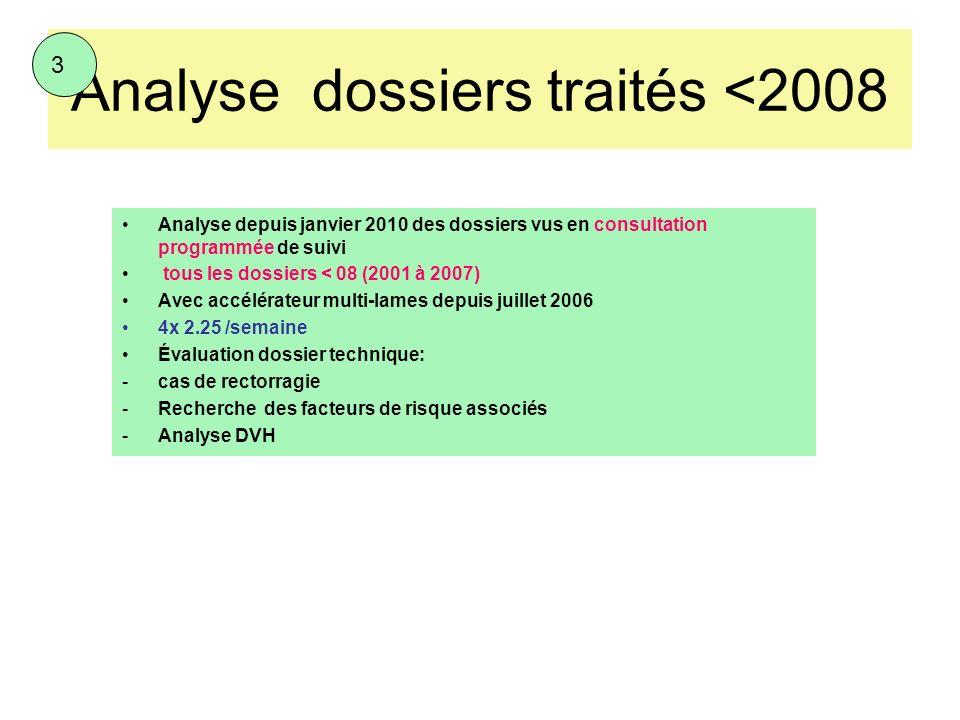 Analyse dossiers traités <2008 Analyse depuis janvier 2010 des dossiers vus en consultation programmée de suivi tous les dossiers < 08 (2001 à 2007) A