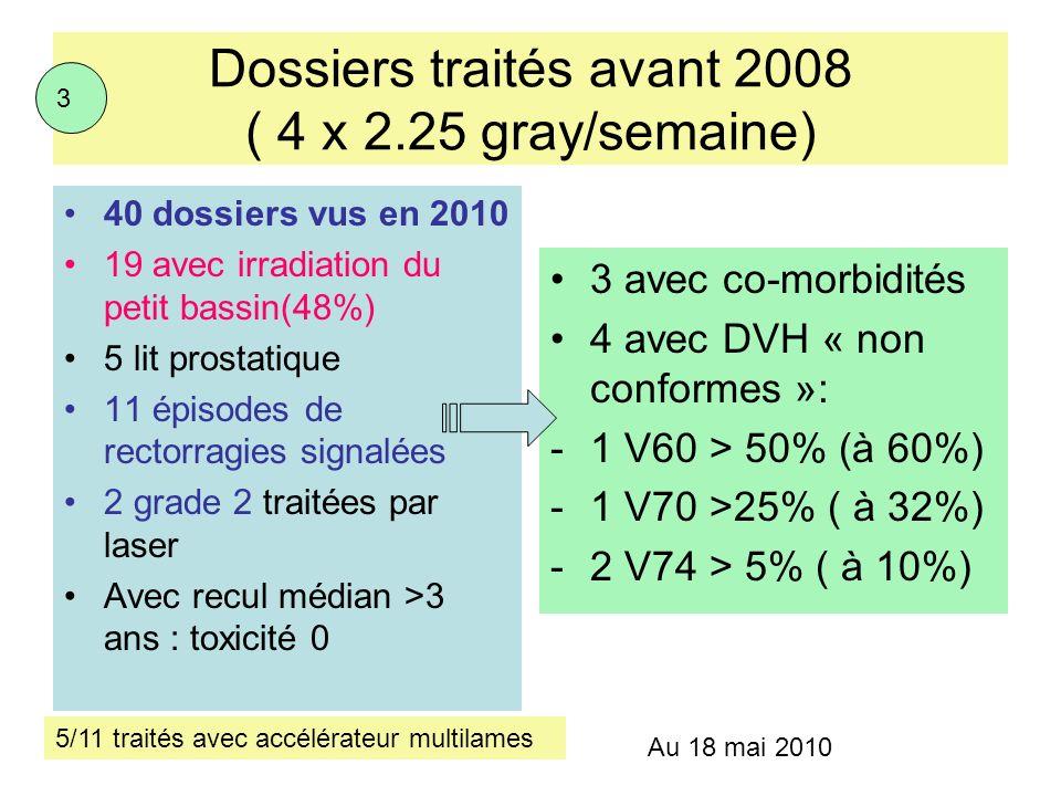 Dossiers traités avant 2008 ( 4 x 2.25 gray/semaine) 40 dossiers vus en 2010 19 avec irradiation du petit bassin(48%) 5 lit prostatique 11 épisodes de