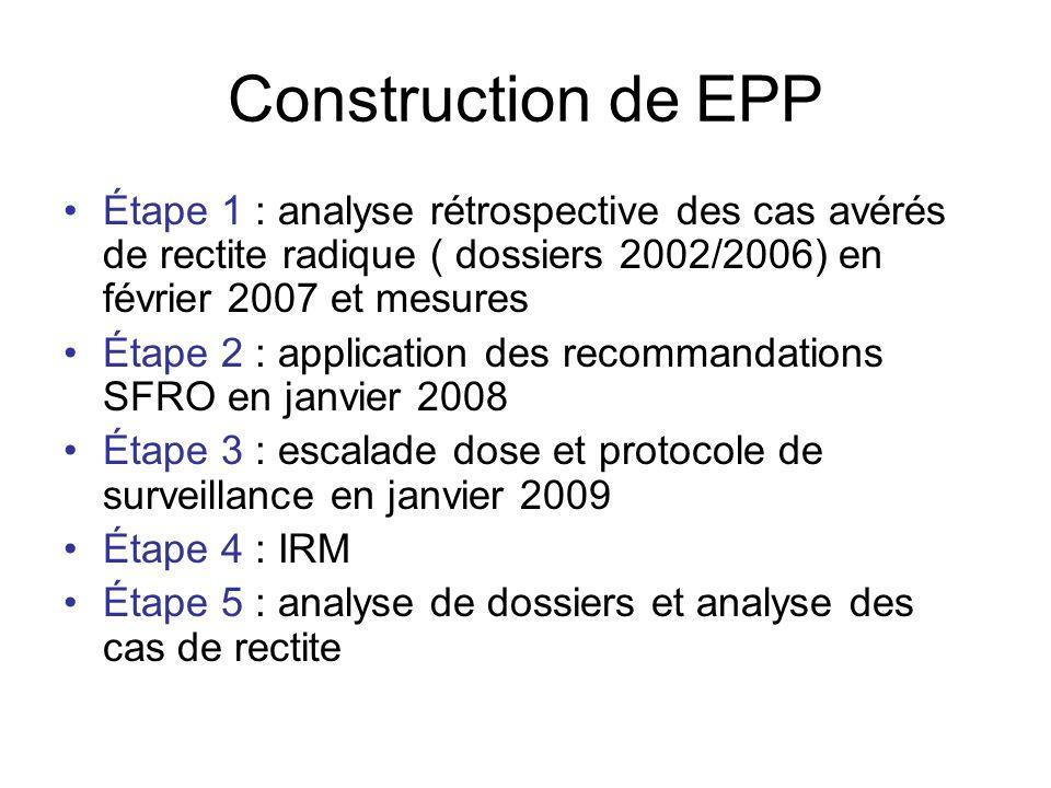 Construction de EPP Étape 1 : analyse rétrospective des cas avérés de rectite radique ( dossiers 2002/2006) en février 2007 et mesures Étape 2 : appli
