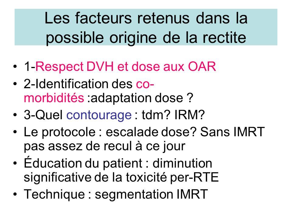 Les facteurs retenus dans la possible origine de la rectite 1-Respect DVH et dose aux OAR 2-Identification des co- morbidités :adaptation dose ? 3-Que