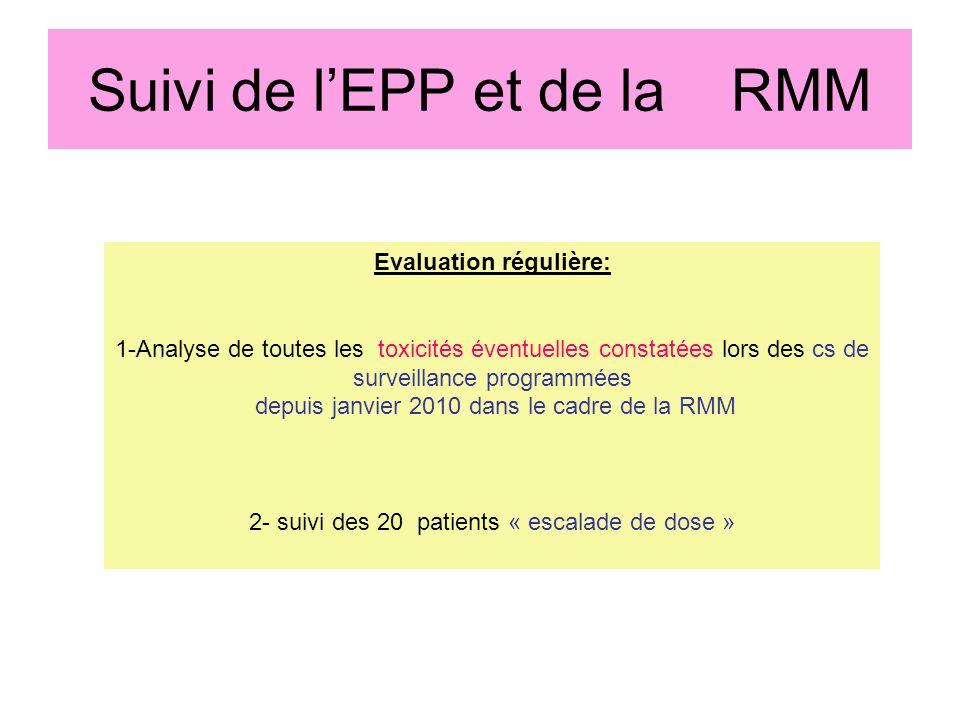 Suivi de lEPP et de la RMM Evaluation régulière: 1-Analyse de toutes les toxicités éventuelles constatées lors des cs de surveillance programmées depu