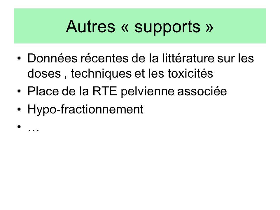 Autres « supports » Données récentes de la littérature sur les doses, techniques et les toxicités Place de la RTE pelvienne associée Hypo-fractionneme