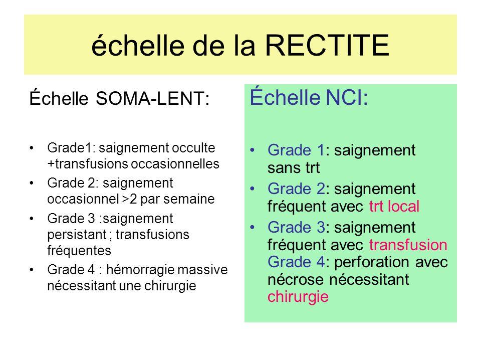 échelle de la RECTITE Échelle SOMA-LENT: Grade1: saignement occulte +transfusions occasionnelles Grade 2: saignement occasionnel >2 par semaine Grade