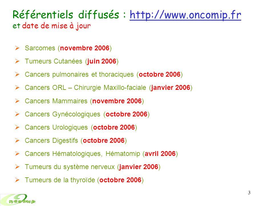 3 Référentiels diffusés : http://www.oncomip.fr et date de mise à jour Sarcomes (novembre 2006) Tumeurs Cutanées (juin 2006) Cancers pulmonaires et thoraciques (octobre 2006) Cancers ORL – Chirurgie Maxillo-faciale (janvier 2006) Cancers Mammaires (novembre 2006) Cancers Gynécologiques (octobre 2006) Cancers Urologiques (octobre 2006) Cancers Digestifs (octobre 2006) Cancers Hématologiques, Hématomip (avril 2006) Tumeurs du système nerveux (janvier 2006) Tumeurs de la thyroïde (octobre 2006)