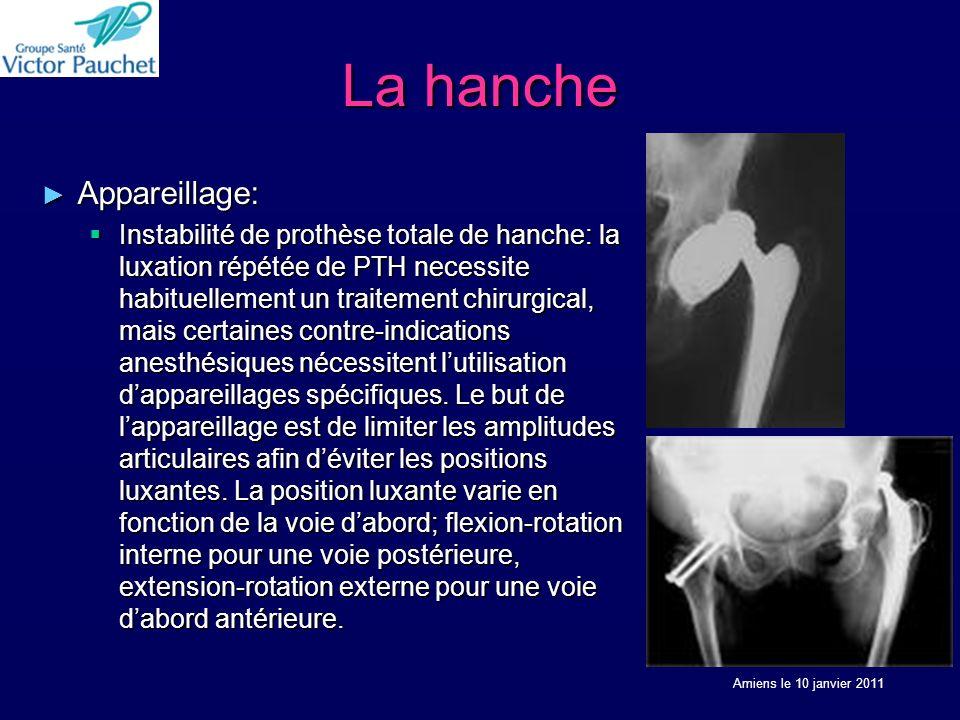 La hanche Appareillage: Appareillage: Instabilité de prothèse totale de hanche: la luxation répétée de PTH necessite habituellement un traitement chirurgical, mais certaines contre-indications anesthésiques nécessitent lutilisation dappareillages spécifiques.