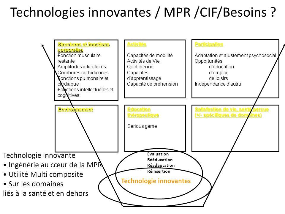 Technologies innovantes / MPR /CIF/Besoins ? Technologie innovante Ingénérie au cœur de la MPR Utilité Multi composite Sur les domaines liés à la sant