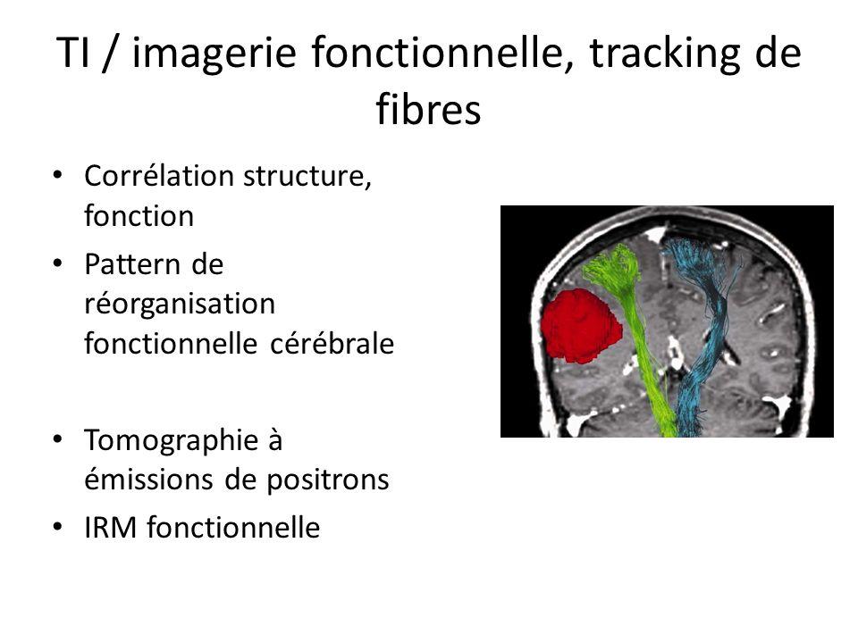 TI / imagerie fonctionnelle, tracking de fibres Corrélation structure, fonction Pattern de réorganisation fonctionnelle cérébrale Tomographie à émissi