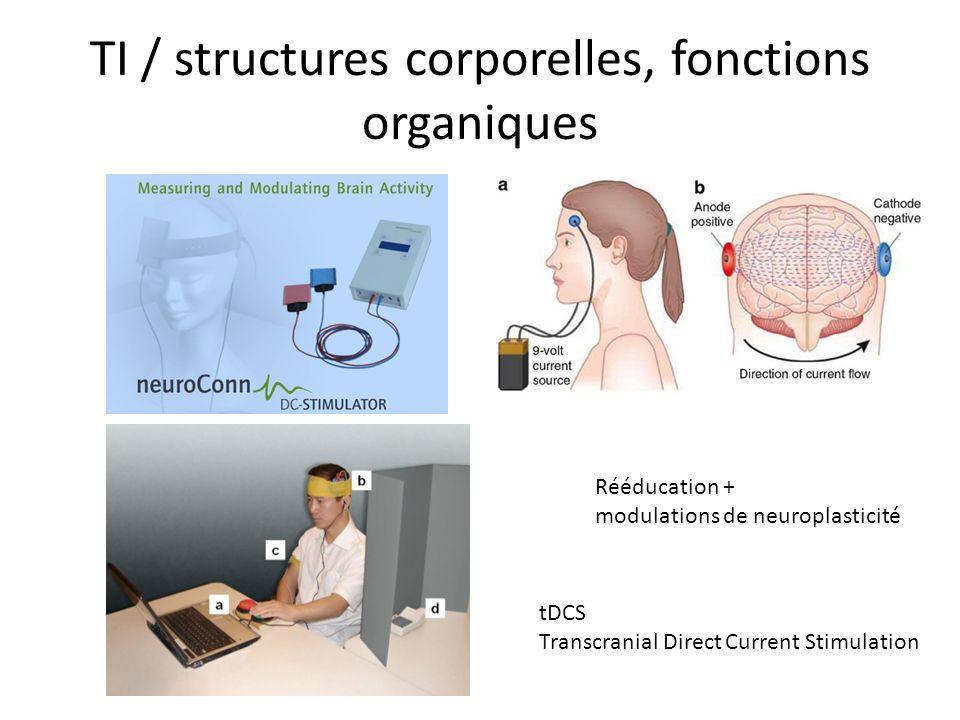 TI / structures corporelles, fonctions organiques Rééducation + modulations de neuroplasticité tDCS Transcranial Direct Current Stimulation