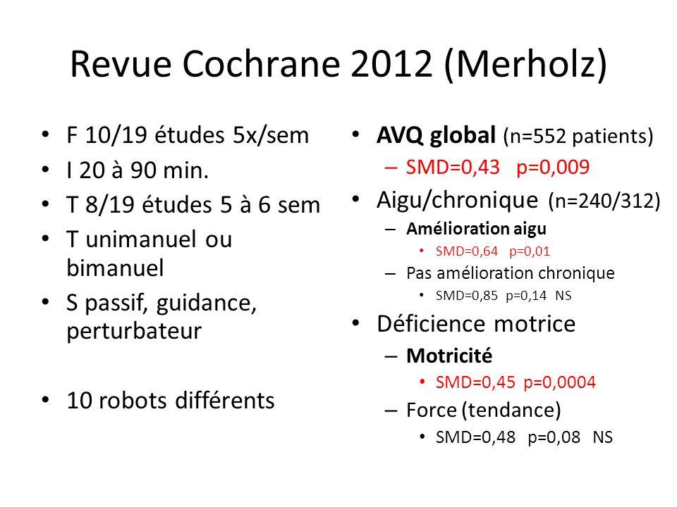 Revue Cochrane 2012 (Merholz) F 10/19 études 5x/sem I 20 à 90 min. T 8/19 études 5 à 6 sem T unimanuel ou bimanuel S passif, guidance, perturbateur 10