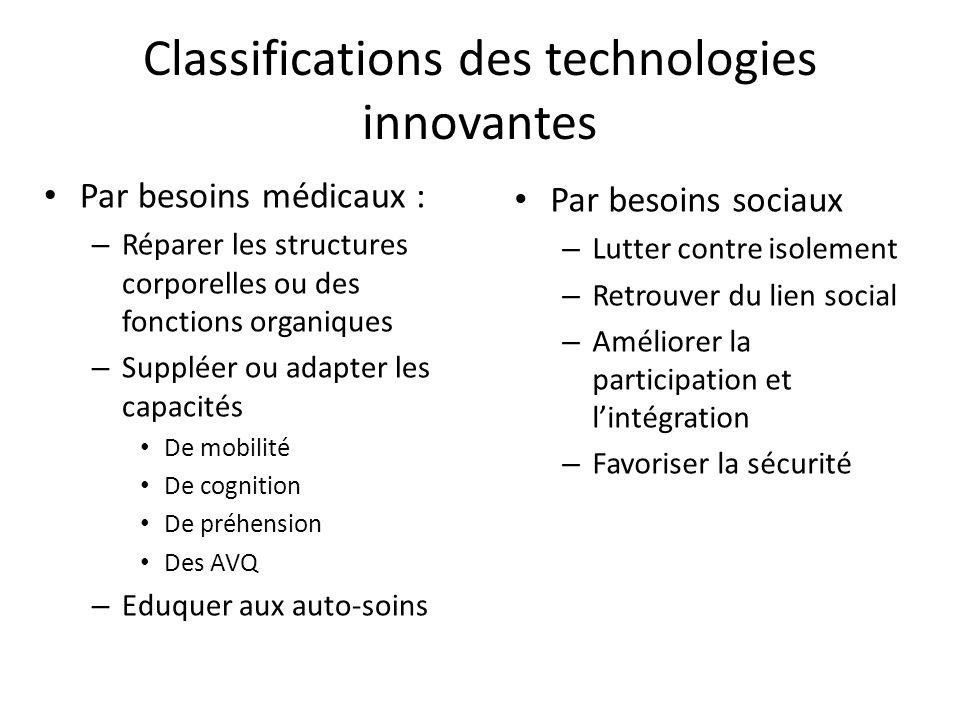 Classifications des technologies innovantes Par besoins sociaux – Lutter contre isolement – Retrouver du lien social – Améliorer la participation et l