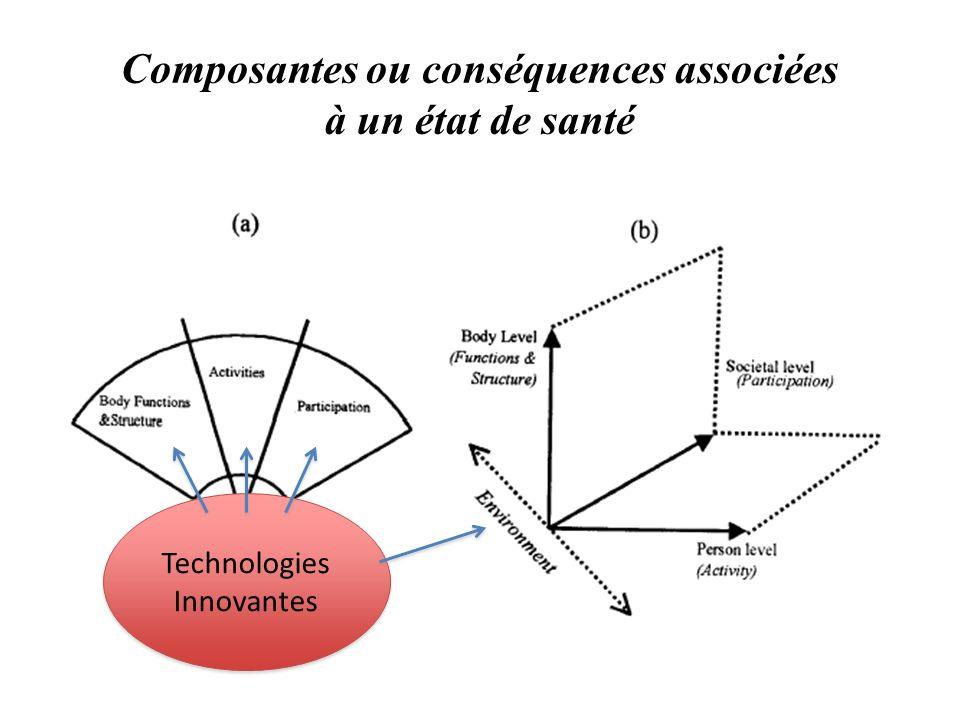 Composantes ou conséquences associées à un état de santé Technologies Innovantes Technologies Innovantes