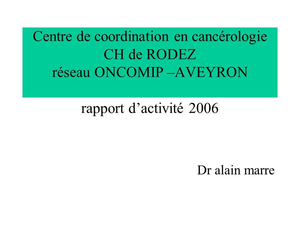 Centre de coordination en cancérologie CH de RODEZ réseau ONCOMIP –AVEYRON rapport dactivité 2006 Dr alain marre