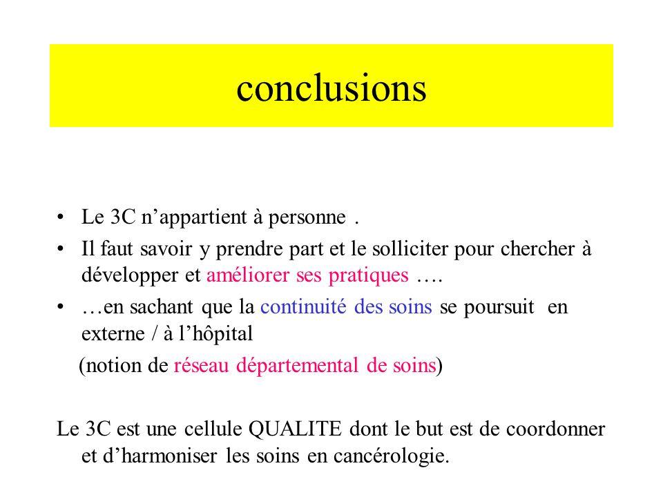 conclusions Le 3C nappartient à personne.