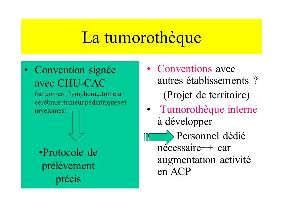 La tumorothèque Convention signée avec CHU-CAC (sarcomes ; lymphome;tumeur cérébrale;tumeur pédiatriques et myélomes) Conventions avec autres établissements .