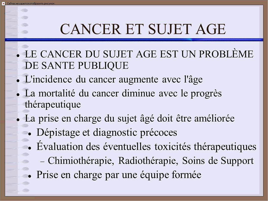 CANCER ET SUJET AGE LE CANCER DU SUJET AGE EST UN PROBLÈME DE SANTE PUBLIQUE LE CANCER DU SUJET AGE EST UN PROBLÈME DE SANTE PUBLIQUE L'incidence du c