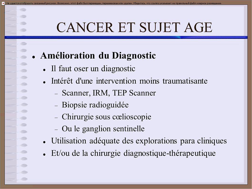 CANCER ET SUJET AGE Amélioration du Diagnostic Amélioration du Diagnostic Il faut oser un diagnostic Il faut oser un diagnostic Intérêt d'une interven