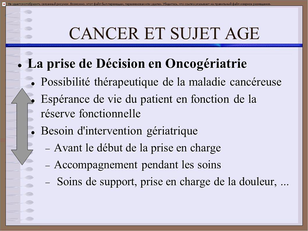 CANCER ET SUJET AGE La prise de Décision en Oncogériatrie La prise de Décision en Oncogériatrie Possibilité thérapeutique de la maladie cancéreuse Pos