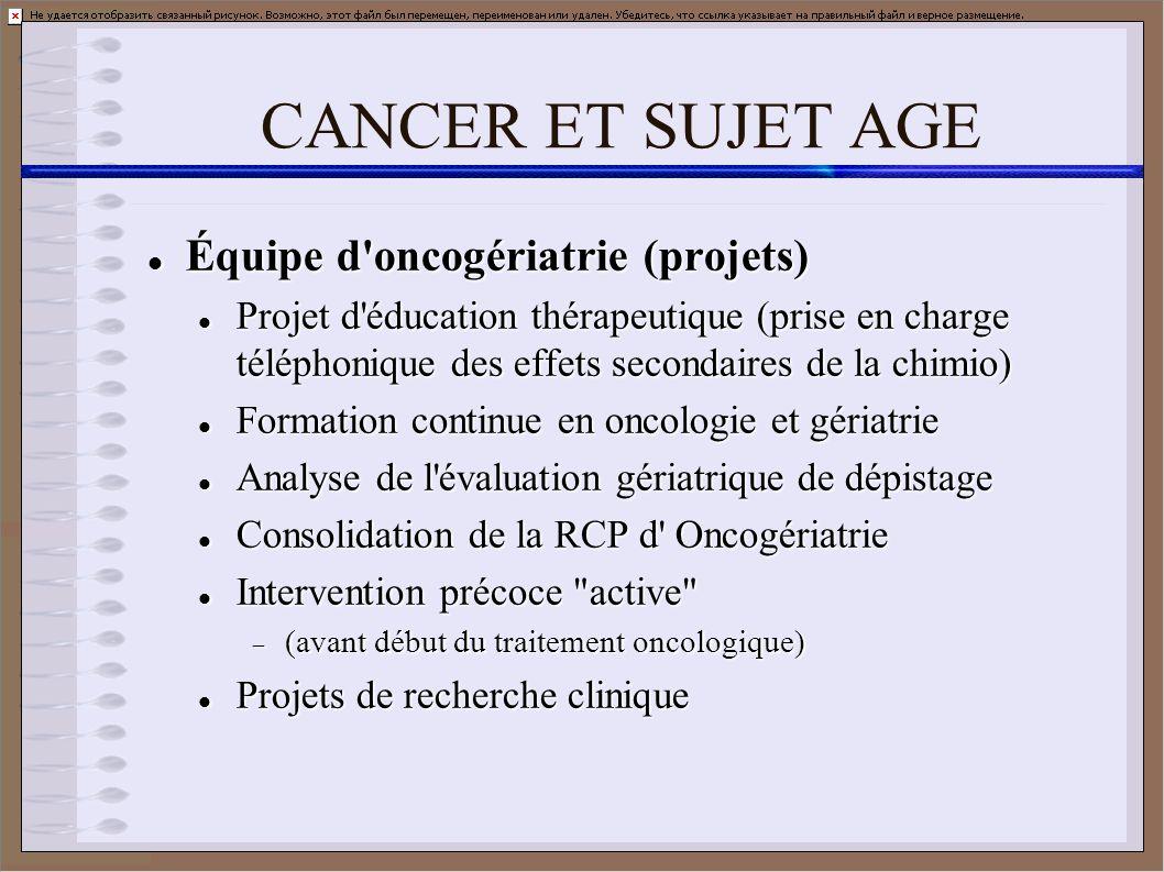 CANCER ET SUJET AGE Équipe d'oncogériatrie (projets) Équipe d'oncogériatrie (projets) Projet d'éducation thérapeutique (prise en charge téléphonique d