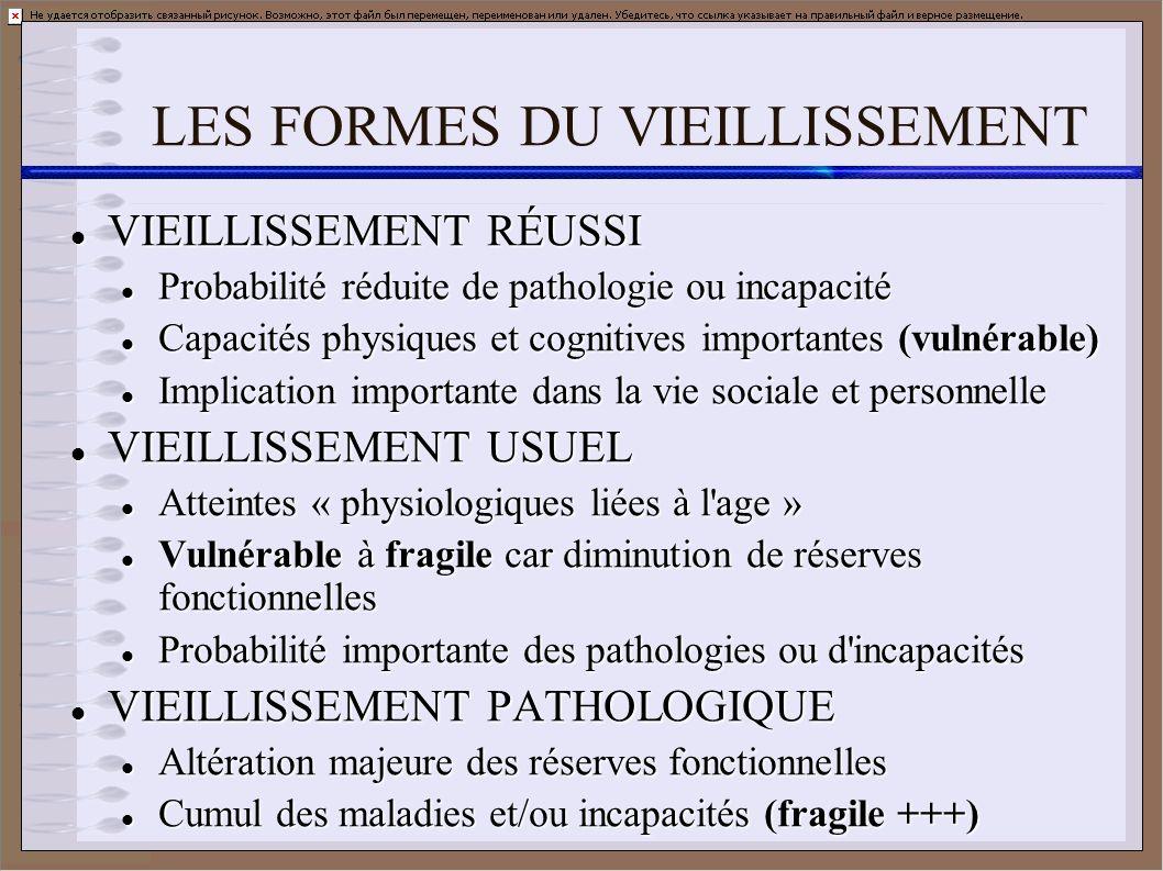 LES FORMES DU VIEILLISSEMENT VIEILLISSEMENT RÉUSSI VIEILLISSEMENT RÉUSSI Probabilité réduite de pathologie ou incapacité Probabilité réduite de pathol