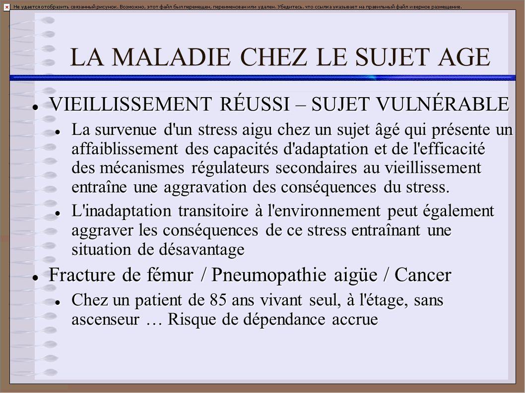 LA MALADIE CHEZ LE SUJET AGE VIEILLISSEMENT RÉUSSI – SUJET VULNÉRABLE VIEILLISSEMENT RÉUSSI – SUJET VULNÉRABLE La survenue d'un stress aigu chez un su