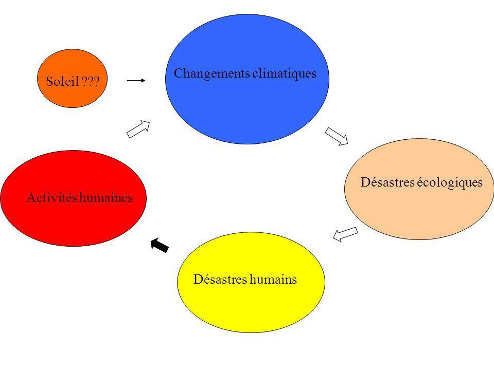 Activités humaines Changements climatiques Désastres écologiques Désastres humains Soleil ???