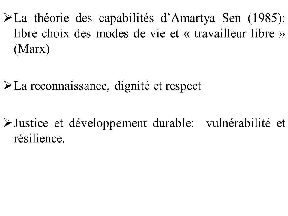 La théorie des capabilités dAmartya Sen (1985): libre choix des modes de vie et « travailleur libre » (Marx) La reconnaissance, dignité et respect Jus