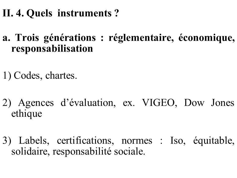 II. 4. Quels instruments ? a. Trois générations : réglementaire, économique, responsabilisation 1) Codes, chartes. 2) Agences dévaluation, ex. VIGEO,