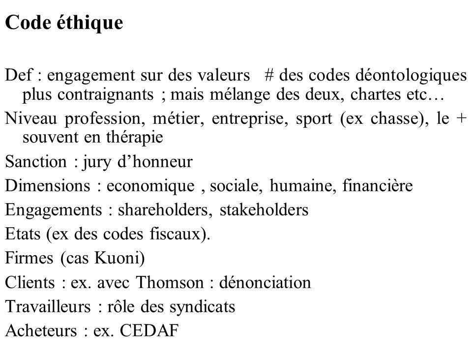 Code éthique Def : engagement sur des valeurs # des codes déontologiques plus contraignants ; mais mélange des deux, chartes etc… Niveau profession, m