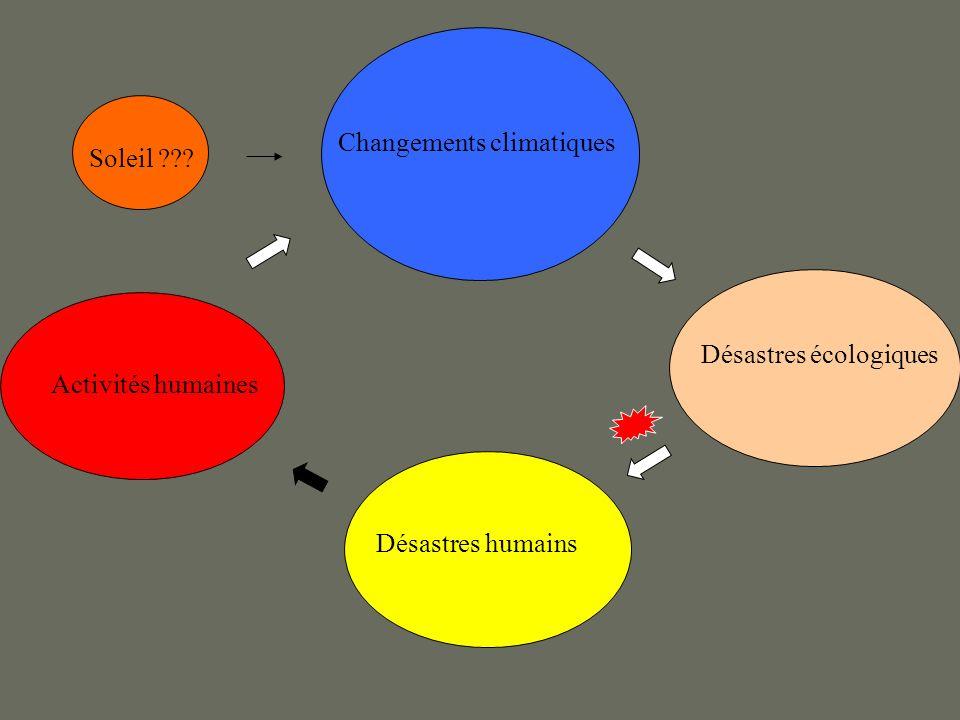 Activités humaines Changements climatiques Désastres écologiques Désastres humains Soleil