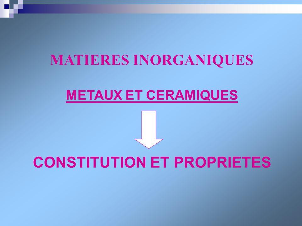 MATIERES INORGANIQUES METAUX ET CERAMIQUES CONSTITUTION ET PROPRIETES