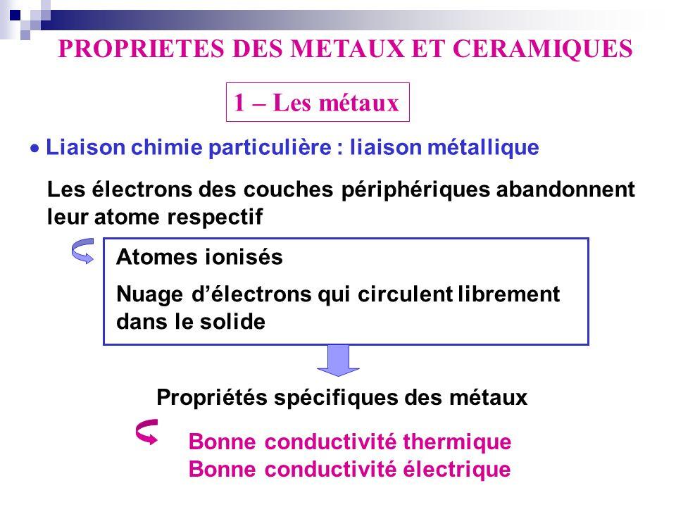 PROPRIETES DES METAUX ET CERAMIQUES Liaison chimie particulière : liaison métallique Les électrons des couches périphériques abandonnent leur atome re