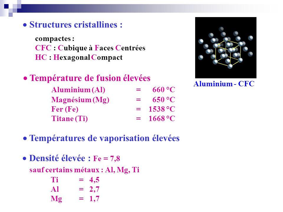 Température de fusion élevées Aluminium (Al)= 660 °C Magnésium (Mg)= 650 °C Fer (Fe) = 1538 °C Titane (Ti) = 1668 °C Densité élevée : Fe = 7,8 sauf ce