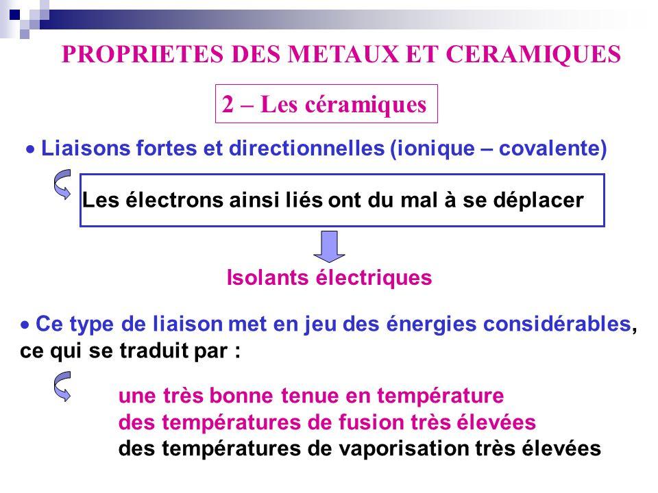 Liaisons fortes et directionnelles (ionique – covalente) Les électrons ainsi liés ont du mal à se déplacer Isolants électriques Ce type de liaison met