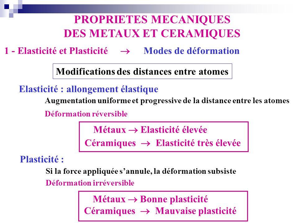 PROPRIETES MECANIQUES DES METAUX ET CERAMIQUES 1 - Elasticité et Plasticité Modes de déformation Elasticité : allongement élastique Modifications des